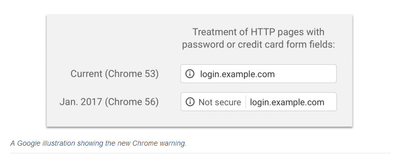 Google Chrome Warning for HTTP Sites